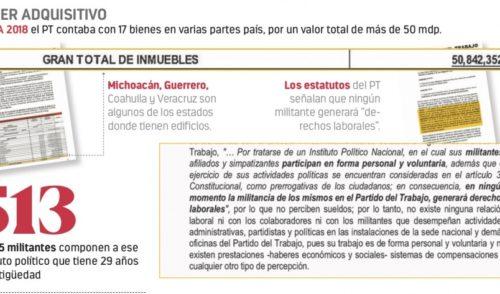 """Alberto Anaya lidera el PT hace 29 años """"sin recibir un centavo"""""""