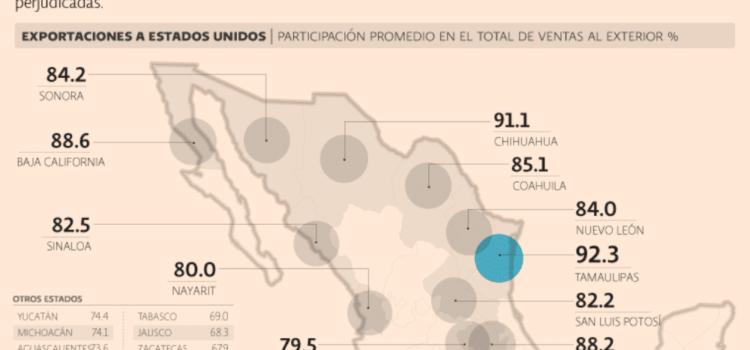 Mayor rigor en paso fronterizo de EU retrasa exportaciones mexicanas